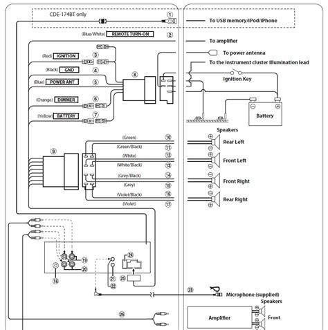 iso wiring diagram wiring diagram manual