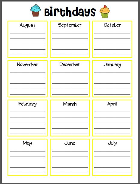 birthday list template birthday list template budget template free