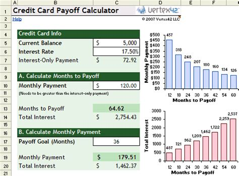 Credit Card Payoff Template For Numbers Mortgage Payoff Calculator Xls