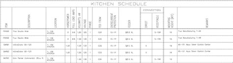 Kitchen Equipment Schedule Kitchen Equipment Revit Kitchen Xcyyxh