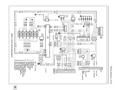 bmw e30 central locking wiring diagram wiring diagram