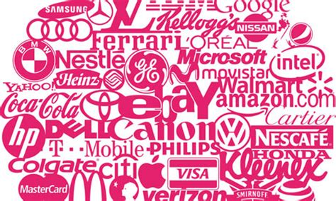 The Planet Brands Index   Guardian Sustainable Business