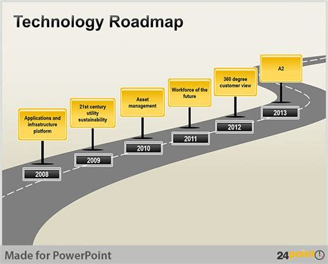 road map powerpoint template doc 850647 free product roadmap template powerpoint
