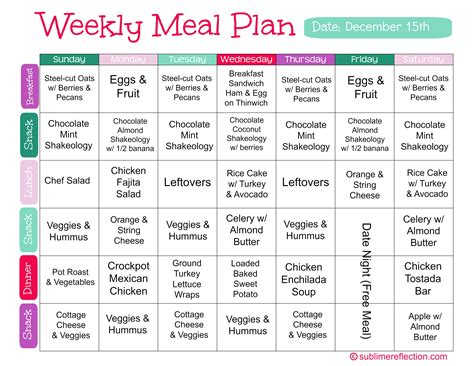 printable healthy eating plan meal plan dec 15 sublime reflection