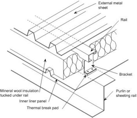 bathroom roof cladding 25 best ideas about steel frame construction on pinterest steel frame steel frame