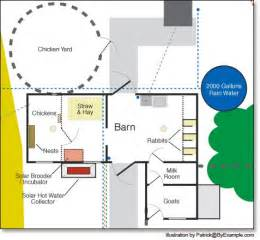goat barn layout plans joy studio design gallery best