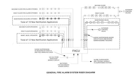 alarm riser diagram elite alarm service quot we take safety