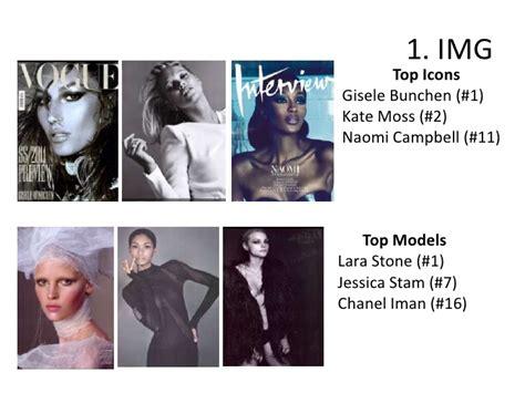 Top Ten Modeling Agencies