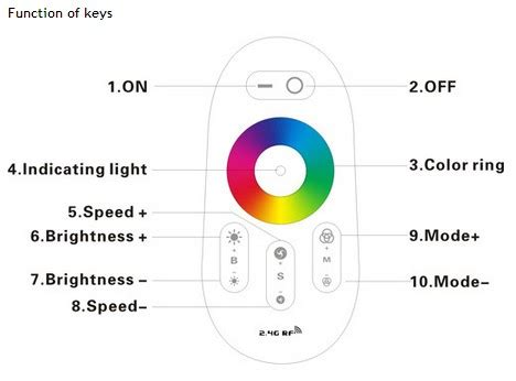 Dimmable Touch Led Light Rgb Base Ld 06s dimmable rgb led bulb e27 6w light and 2 4g wireless touch remote controller wholesale led rgb