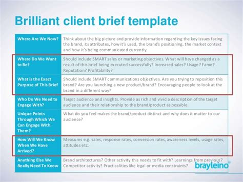Info Briefformat Information Brief Template 28 Images Briefing Note Template 9 Free Word Documents Getting