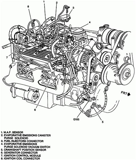 2002 chevy tahoe engine diagram 2008 yukon throttle module 2008 free image about