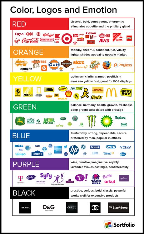 How Color Affects Your Mood color theory marketing branding and the psychology of color