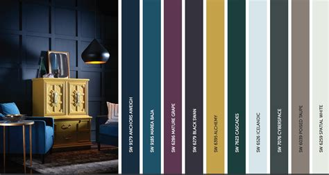 sherwin williams 2017 colors 2017 color trends poised taupe by sherwin williams named