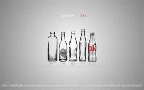 Cocacola bottles evolution minimalistic text wallpaper