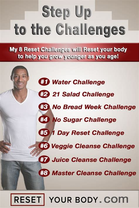 30 Day Detox Water Challenge by The 8 Reset Challenges Reset Your With Terry