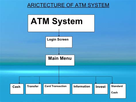 java awt and swing tutorial awt and swing class hierarchy of java swing components