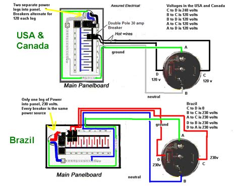 single phase 220v 30 wiring diagram 220v single phase