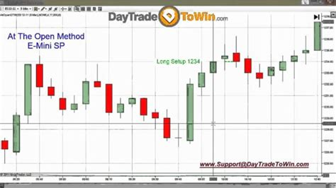 bypass pattern day trader rule daytrading stock trading tools