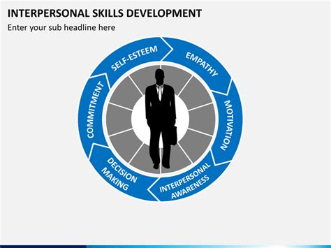 interpersonal skills development powerpoint template