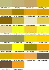 Shades Of Yellow Color your descriptive text how much text can we put in here as this is the