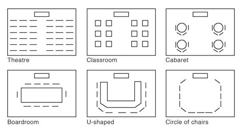 room layout classroom style basic structure of meeting room layout cha cha s