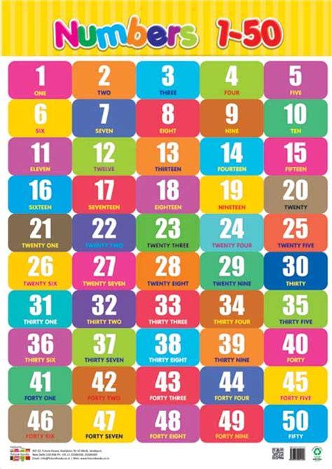 printable numbers 1 50 number chart 1 50 printable printable maps
