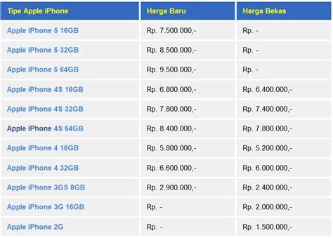Handphone Iphone 6 Di Indonesia daftar harga bb terbaru 2013 hairstyle gallery