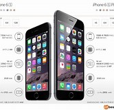 Image result for iphone 6 and 6s differences. Size: 166 x 160. Source: ebookfriendly.com