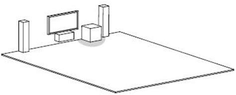 where should a subwoofer be placed in a room the of subwoofer placement svs