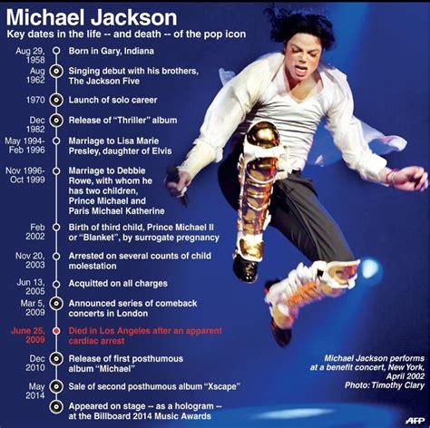 michael jackson life of 0755360532 michael jackson life timeline car interior design
