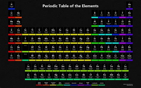 Collection of periodic table theme apk best of periodic table periodic table theme apk best of periodic table download periodic table windows 10 theme themepack me urtaz Gallery