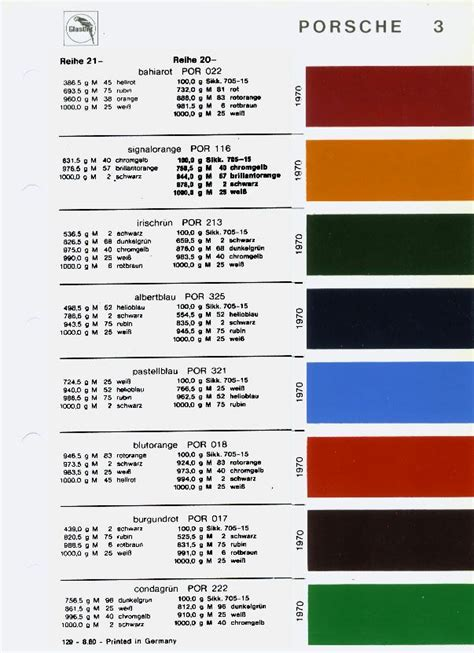 glasurit color codes and sles for 1966