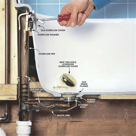 bathtub doesn t drain 17 best ideas about unclog tub drain on pinterest