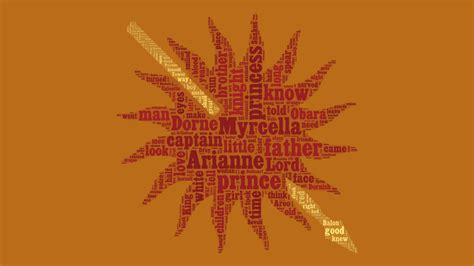 House Martell Words by Asoiaf Word Cloud Dorne House Martell Wallpaper