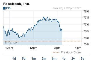 fb earnings whisper facebook earnings for q4 could drive huge fb stock bump