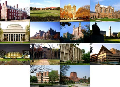 top 100 best colleges in the world world s 100 best colleges 2014 iit b slips to number 24
