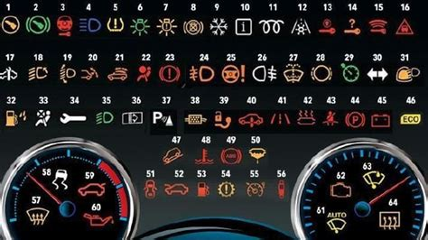 car dash warnings      symbols  daily telegraph