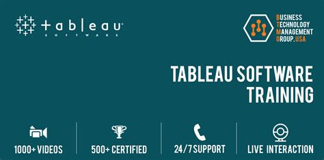 tableau tutorial training hadoop course offered by btmg usa with job placement