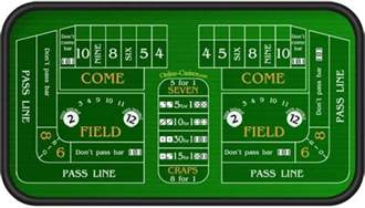 cool math stuff gambler s ruin problem part 2 odds in craps