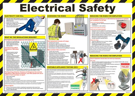 boat names for electricians electrical safety checklist cheat sheet by davidpol