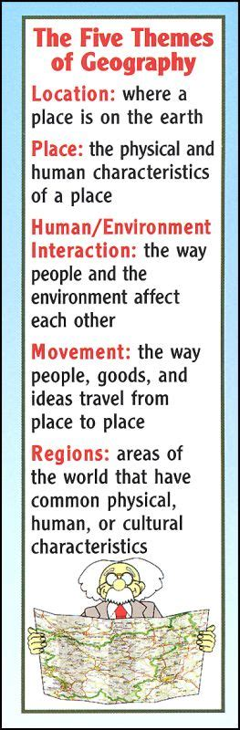 5 themes of definition five themes of geography hemispheres bookmark