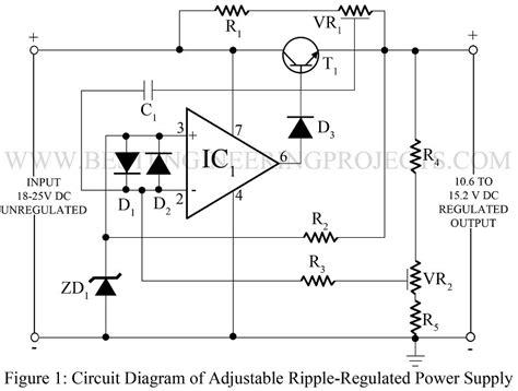 regulated power supply using zener diode adjustable ripple regulated power supply using 741
