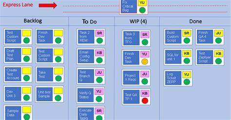Free Kanban Card Template Excel by What Is A Kanban Board And How Do You Use It Free
