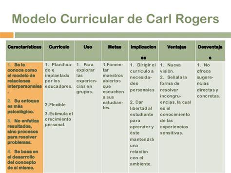 Ventajas Y Desventajas Modelo Curricular De carl rogers