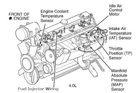 1999 jeep parts diagrams 1999 jeep grand engine diagram automotive parts