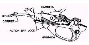 Figure 3 52 m87o trigger plate assembly