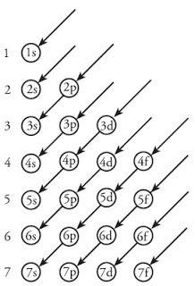 Kimia Kuantum Dasar teori mekanika kuantum arsip anak kimia