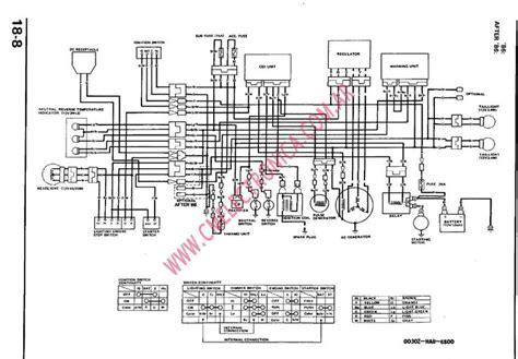 trx  fourtrax recon wiring  honda