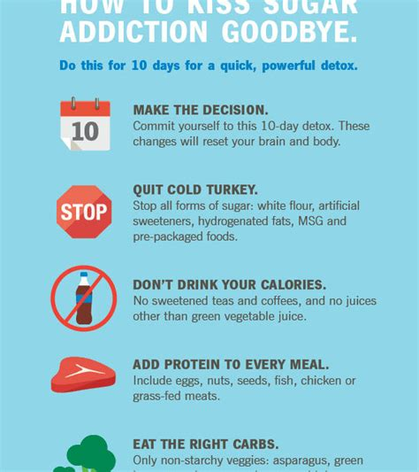 Detox From Sugar In 10 Days by Your Sugar Addiction In 10 Days Infographic