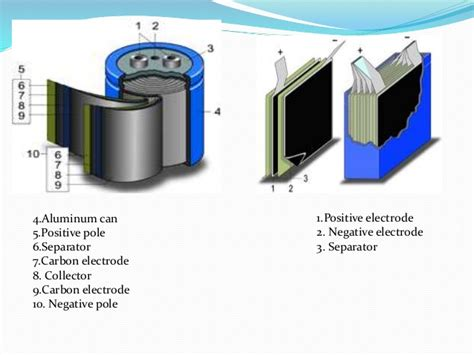 ultra capacitor dielectric supercapacitors ppt hhd